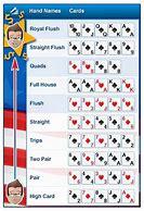 basic rules of texas holdem poker