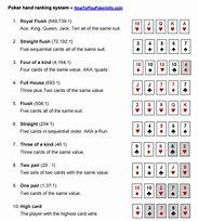 rules of poker pdf