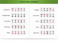 what are the rules of poker