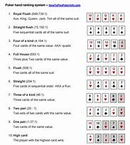 rules of poker pdf